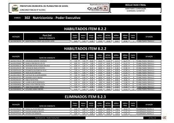 HABILITADOS ITEM 8.2.2 HABILITADOS ITEM 8.2.2 ELIMINADOS ...