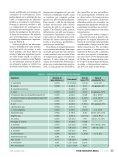 SEGURANÇA ALIMENTAR - Page 4