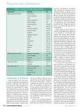SEGURANÇA ALIMENTAR - Page 5