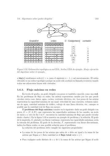 5.6.3. Flujo máximo en redes