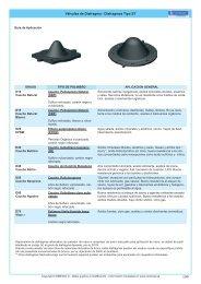 Válvulas de Diafragma - Diafragmas Tipo ST - COMEVAL