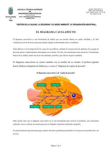 EL DIAGRAMA CAUSA-EFECTO - Universidade de Vigo