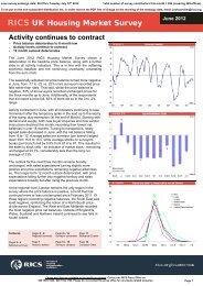 UK Housing Market Survey - RICS