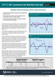 RICS UK Commercial Market Survey