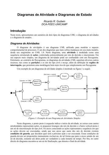Diagramas de Atividade e Diagramas de Estado - DCA - Unicamp