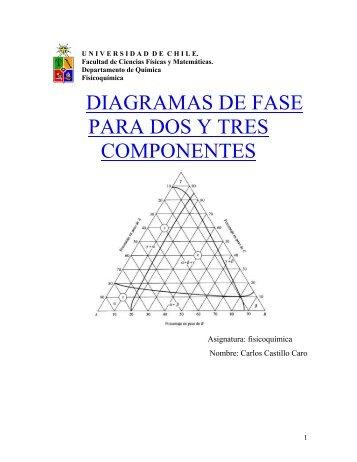 diagramas de fase para dos y tres componentes - Ciencia Abierta