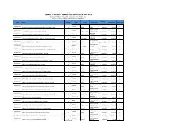 listado de inicitivas identificadas de inversion fndr 2012 - Gobierno ...