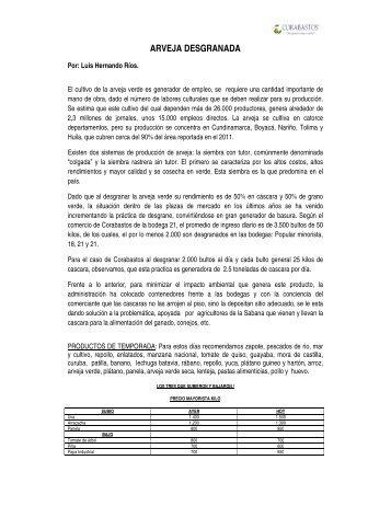 ARVEJA DESGRANADA - Alimenta Bogotá
