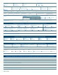 SOLICITUD CRÉDITO (MICROCRÉDITO/MULTICRÉDITO) PERSONA NATURAL - Page 2