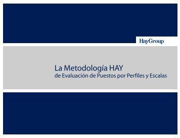 La Metodología Hay.pdf