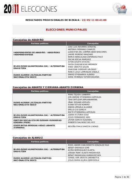 ELECCIONES MUNICIPALES - Deia