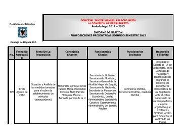 Informe de Gestión Segundo semestre 2012 - Concejo de Bogotá