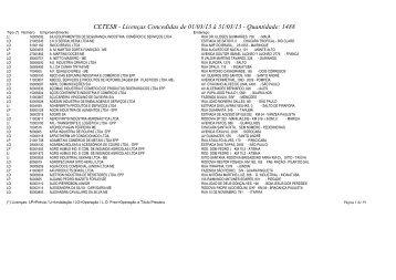 CETESB - Licenças Concedidas de 01/03/13 à 31/03/13 ...