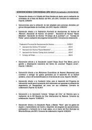 Relación de Subvenciones concedidas - Ayuntamiento de Palencia