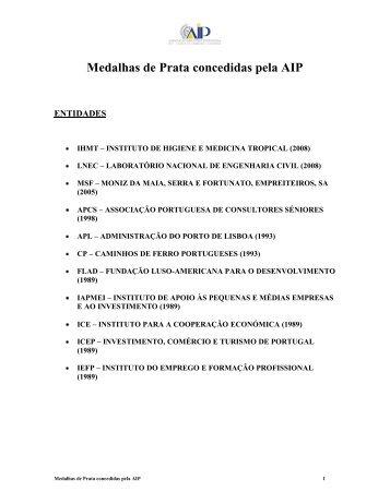 Listagem de medalhas de prata concedidas pela AIP