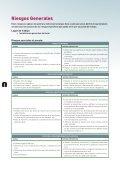 Análisis de riesgos - Page 2