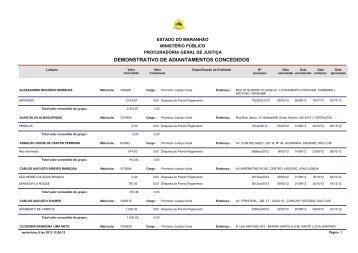demonstrativos dos adiantamentos concedidos - Ministério Público ...