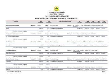 Demonstrativo dos Adiantamentos Concedidos - Ministério Público ...