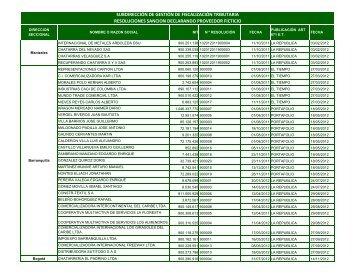 Declaratoria Proveedores Ficticios a Diciembre 10 de 2012.xlsx - Dian