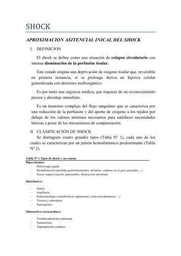 APROXIMACION ASITENCIAL INICAL DEL SHOCK