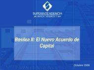 Basilea II: El Nuevo Acuerdo De Capital - Sbs.gob.pe