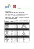 Programación de Abonado - Gat Fertilíquidos - Page 3