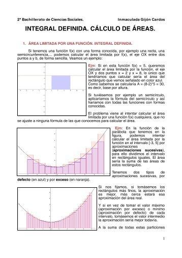 Apuntes Integral Definida - El blog de Inma