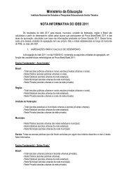 Nota informativa IDEB 2011 - Inep
