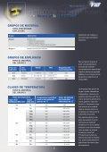 grupos de explosión - bei FHF, Funke Huster Fernsig GmbH - Page 5