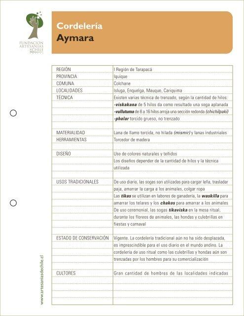 Cordelería Aymara - Fundación Artesanías de Chile