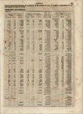 Segrcgaciones de las - Funcas - Page 2