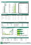 Descargar - Cortal Consors - Page 4