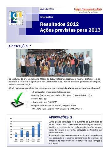 Resultados 2012 Ações previstas para 2013 - Colégio Franciscano ...