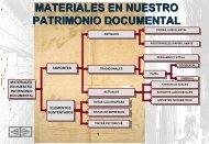 Materiales, tintas y causas del deterioro