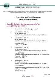 Europäische Klassifizierung zum Brandverhalten
