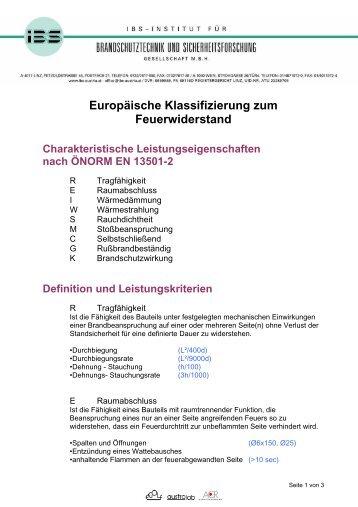 Europäische Klassifizierung zum Feuerwiderstand
