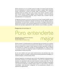 Diagramas de proceso - Alimentos Argentinos