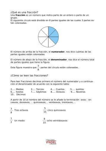 Teoría fracciones - Cuadernos digitales Vindel