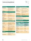ABB Component Drive ACS150, Frequenzumrichter, 37 bis 4 kw ... - Seite 3