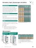 ABB Component Drive ACS150, Frequenzumrichter, 37 bis 4 kw ... - Seite 4