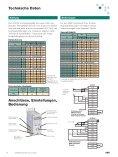 ABB Component Drive ACS150, Frequenzumrichter, 37 bis 4 kw ... - Seite 6
