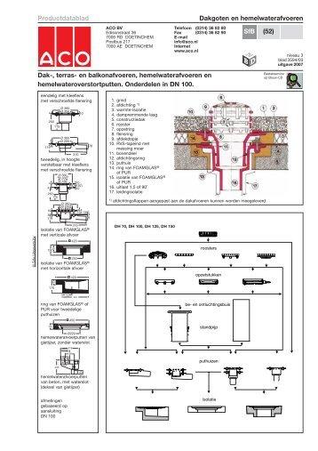 Dak-, terras- en balkonafvoeren - NBD-online