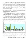 disini - BPS Provinsi Bengkulu - Page 5