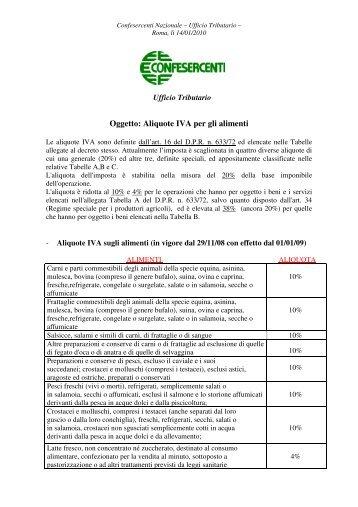 TABELLA ALIQUOTE IVA PRODOTTI AGRICOLI ED ITTICI - ansap