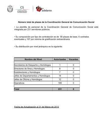 Remuneración de Funcionarios y Tabulador de sueldos brutos y ...