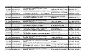 Ordenes Generadas del 01 de octubre hasta el 31 de ... - Mapa