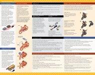 Metro - Bike Pocket Guide