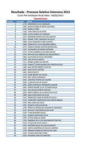 Resultado - Processo Seletivo Extensivo 2012 - Curso XII de Maio