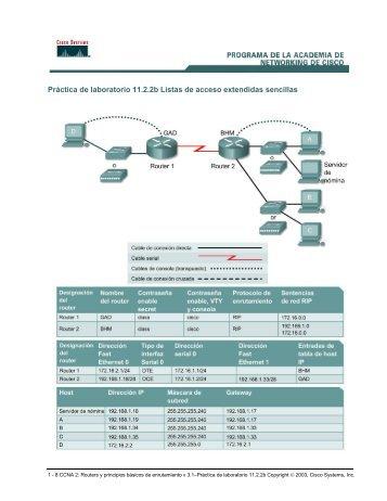 Práctica de laboratorio 11.2.2b Listas de acceso extendidas sencillas
