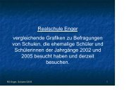 Vergleich Schulen 0205 - Realschule Enger